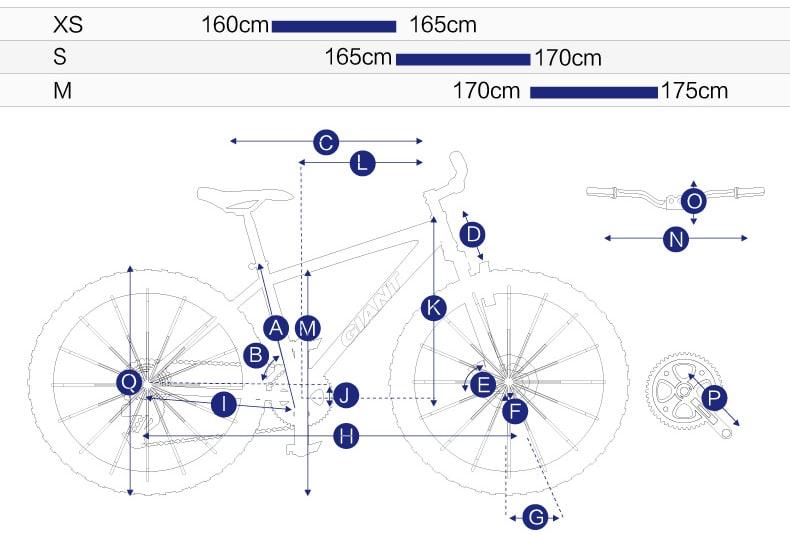 Thông số kỹ thuật chi tiết xe đạp giant atx 610