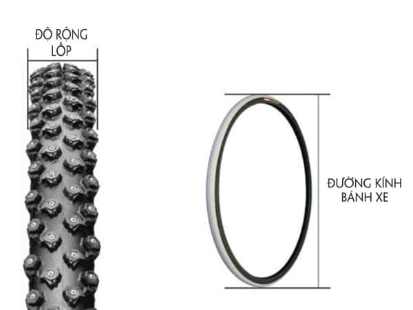 Độ rộng lốp và đường kính bánh xe.