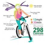 Đi xe đạp có tác dụng tốt cho sức khỏe
